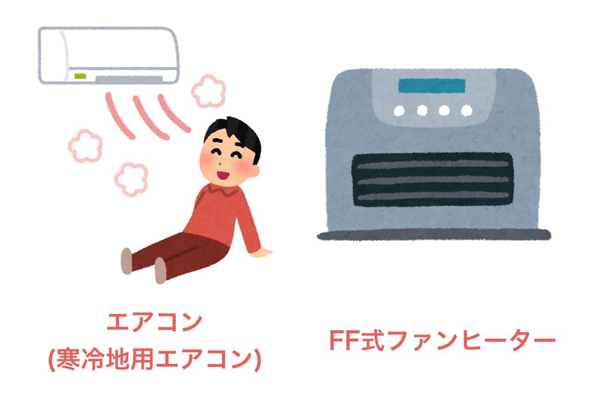 エアコンとFF式ファンヒーター