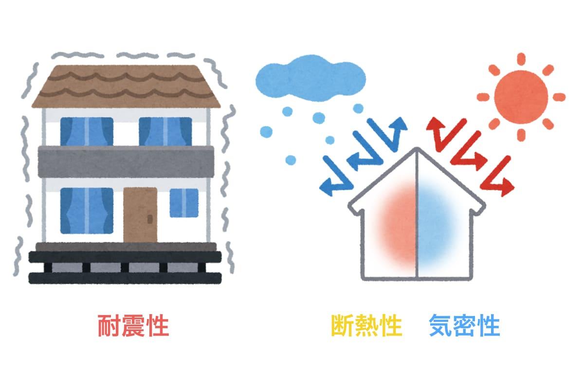 家の性能(耐震性・断熱性・気密性)