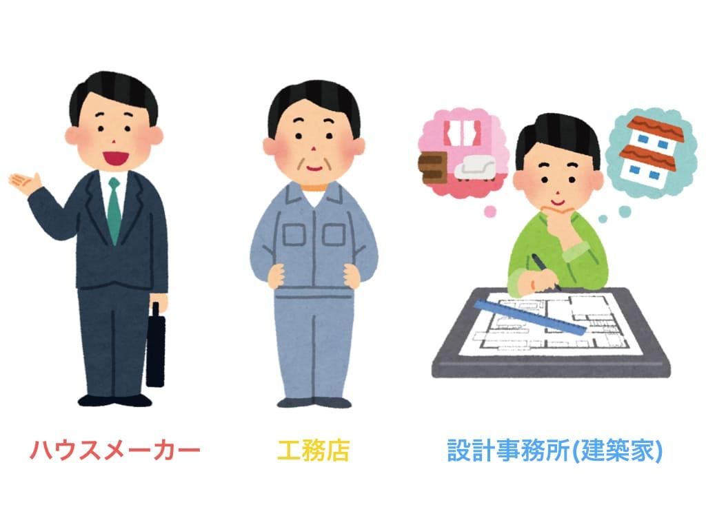 ハウスメーカー・工務店・設計事務所(建築家)