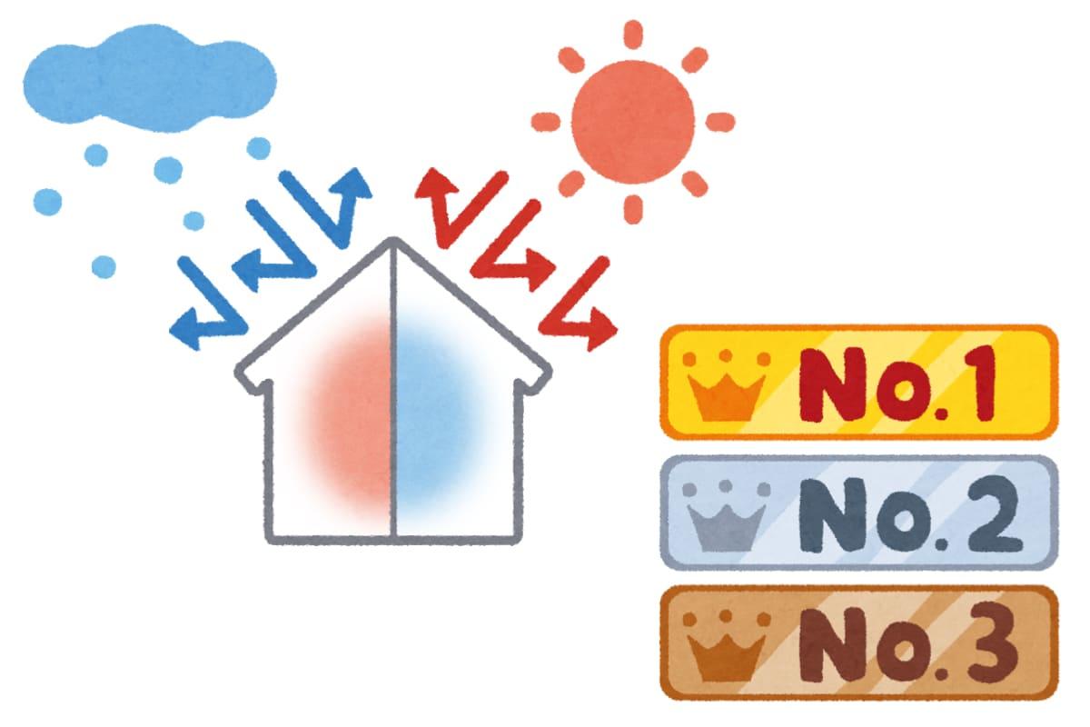 断熱性能のランキング